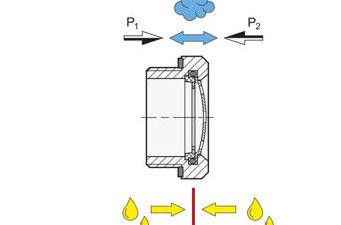 JW Winco Membrane Filter