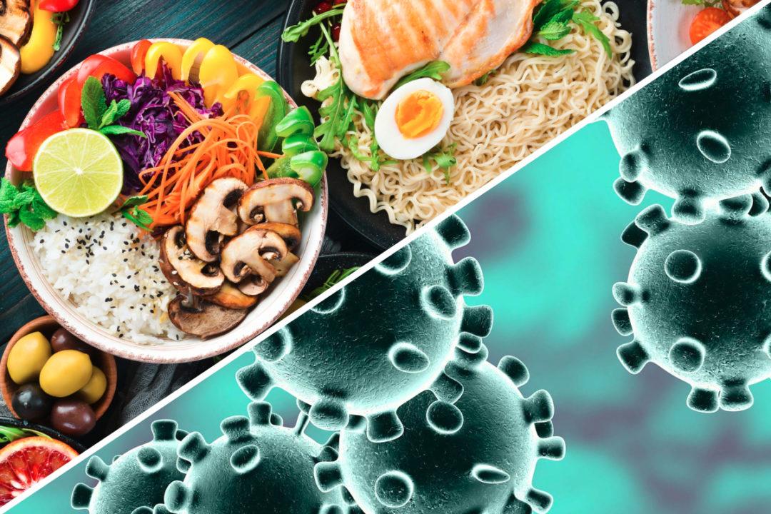 FoodCoronavirus